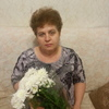 ОЛЬГА, 51, г.Новочеркасск