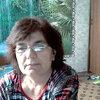 Людмила Маханько, 20, г.Анжеро-Судженск