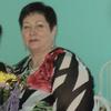 Галина, 57, г.Вятские Поляны (Кировская обл.)