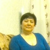 Фануза, 58, г.Малояз